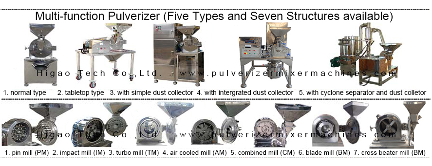 powder crushing machine
