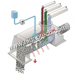 continuous mixer machine with liquid spray